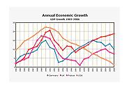 Line Charts, v.1