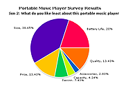 2D Pie Chart, v.1